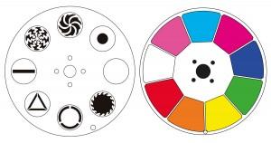 roue de gobo